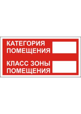 3.1.29 Категория пожарной безопасности